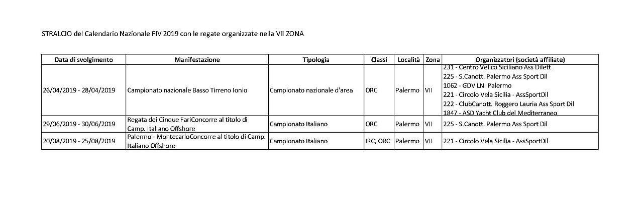 Nazionale Calendario.Stralcio Del Calendario Nazionale Fiv 2019 Con Le Regate